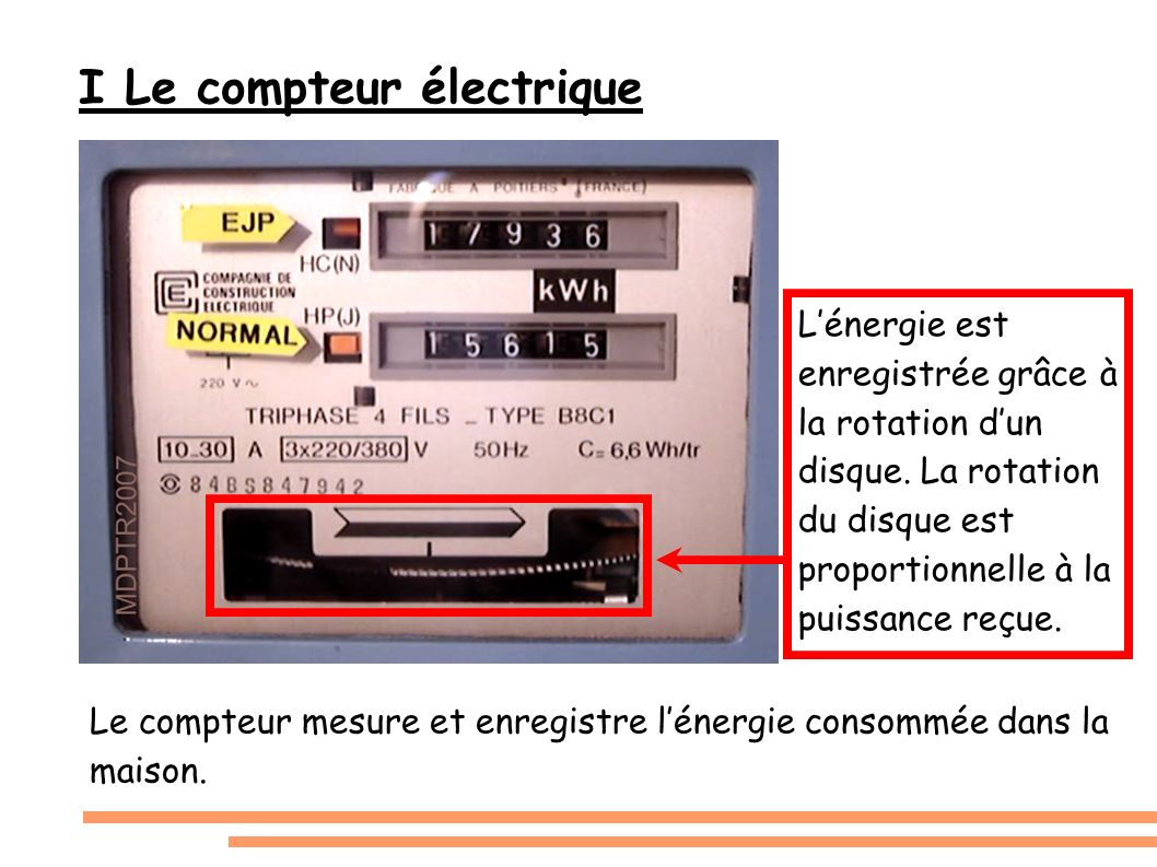 I Le compteur électrique