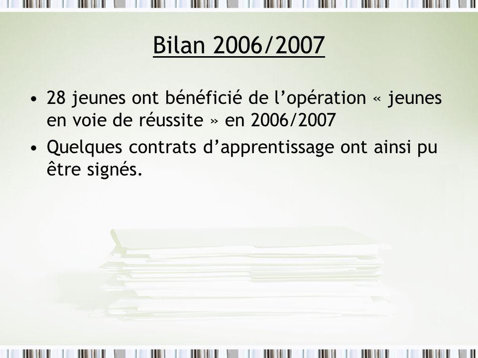 Bilan 2006/2007 28 jeunes ont bénéficié de l'opération « jeunes en voie de réussite » en 2006/2007.