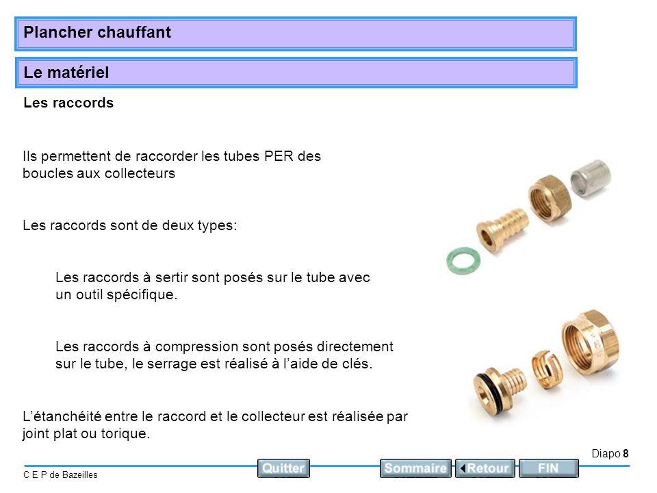 Les raccords Ils permettent de raccorder les tubes PER des boucles aux collecteurs. Les raccords sont de deux types: