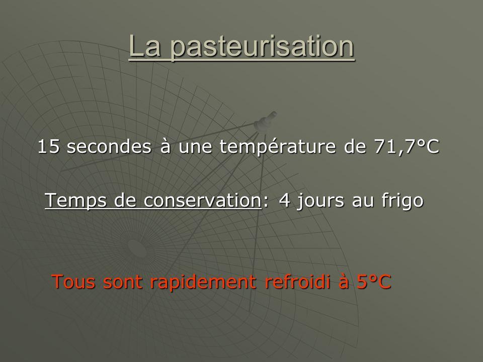 La pasteurisation 15 secondes à une température de 71,7°C