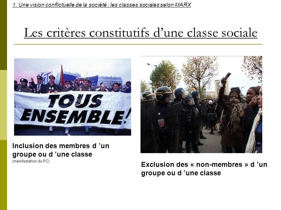 Les critères constitutifs d'une classe sociale