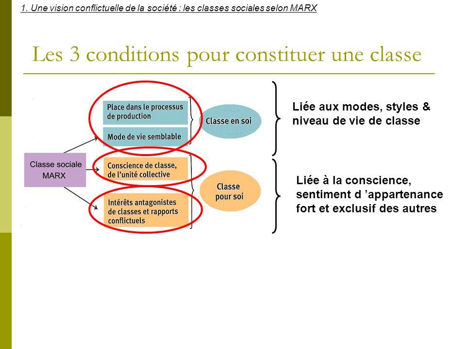 Les 3 conditions pour constituer une classe