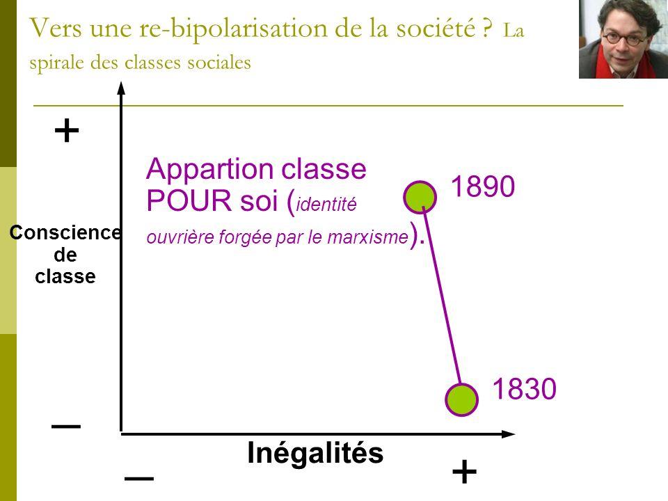 Vers une re-bipolarisation de la société