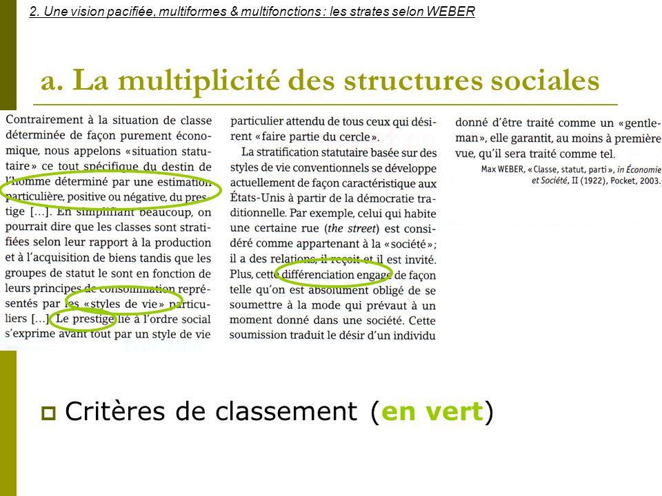 a. La multiplicité des structures sociales