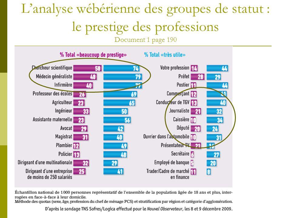 L'analyse wébérienne des groupes de statut : le prestige des professions Document 1 page 190