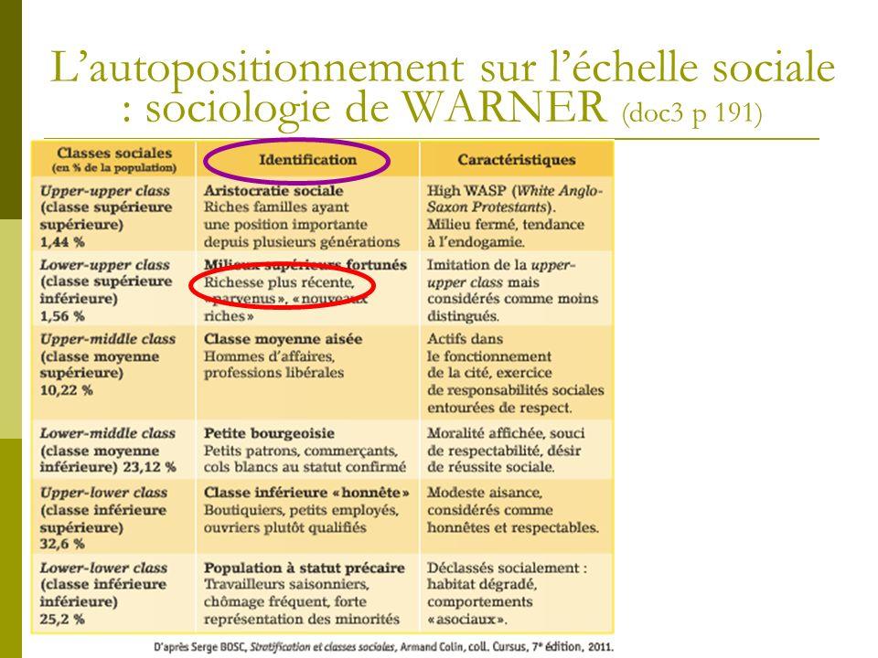 L'autopositionnement sur l'échelle sociale : sociologie de WARNER (doc3 p 191)