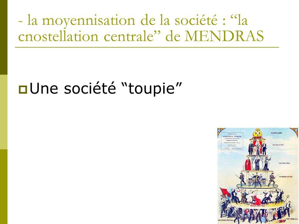 - la moyennisation de la société : la cnostellation centrale de MENDRAS