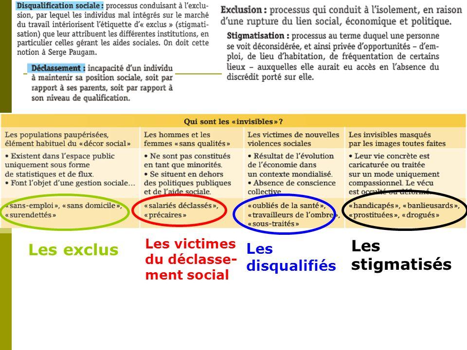Les stigmatisés Les exclus Les disqualifiés