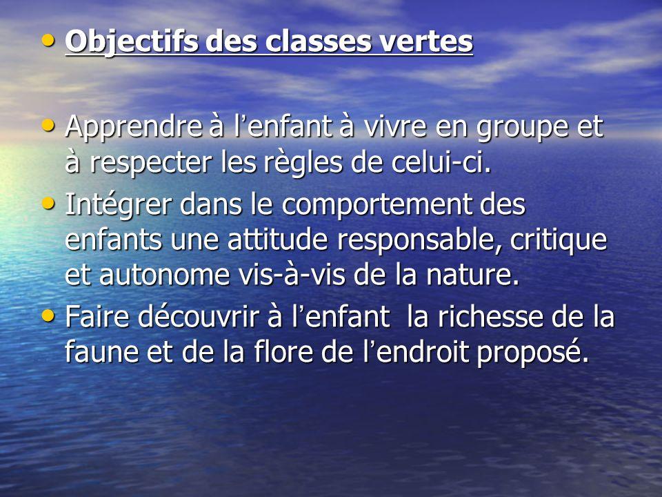 Objectifs des classes vertes