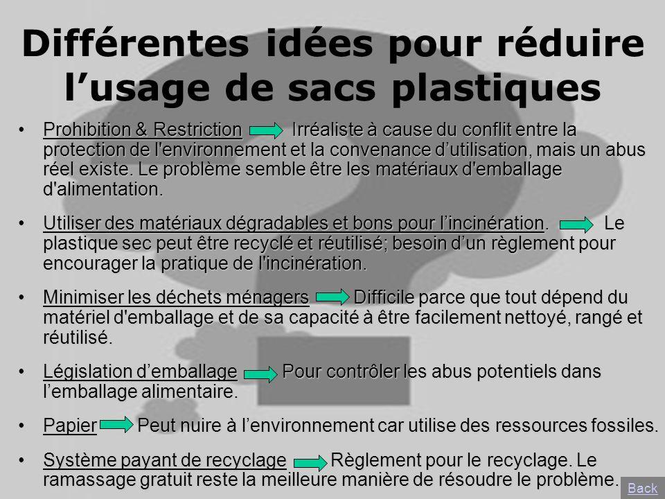 Différentes idées pour réduire l'usage de sacs plastiques