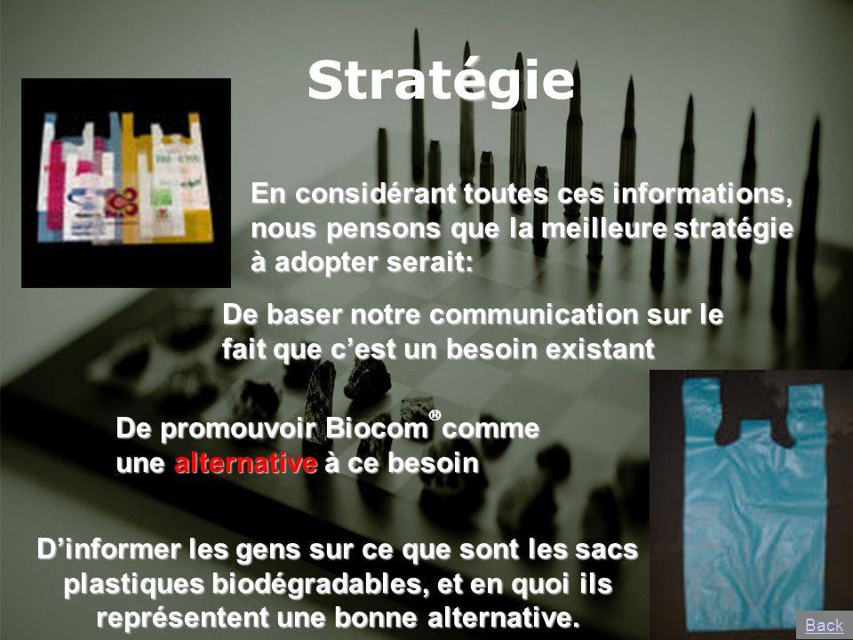 Stratégie En considérant toutes ces informations, nous pensons que la meilleure stratégie à adopter serait: