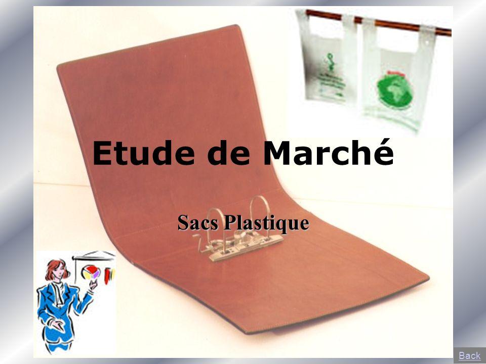 Etude de Marché Sacs Plastique Back