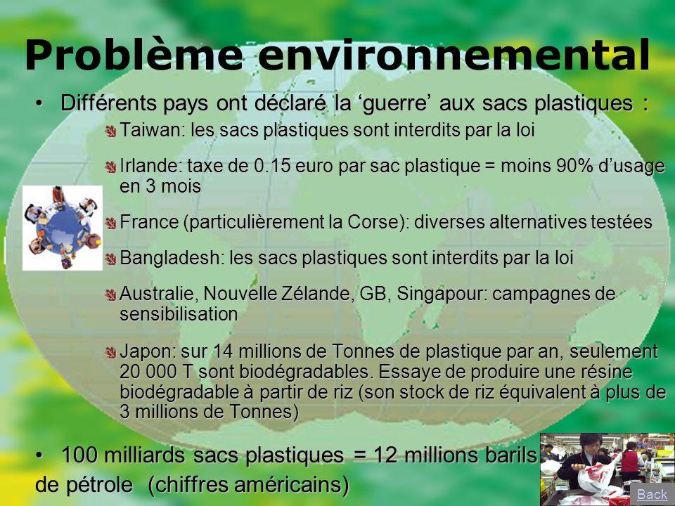 Problème environnemental
