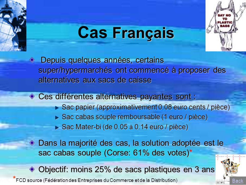 Cas Français Depuis quelques années, certains super/hypermarchés ont commencé à proposer des alternatives aux sacs de caisse.