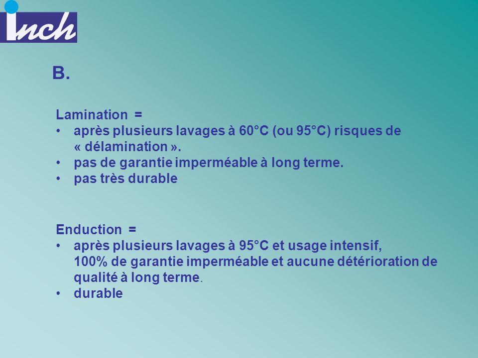 B. Lamination = après plusieurs lavages à 60°C (ou 95°C) risques de « délamination ». pas de garantie imperméable à long terme.
