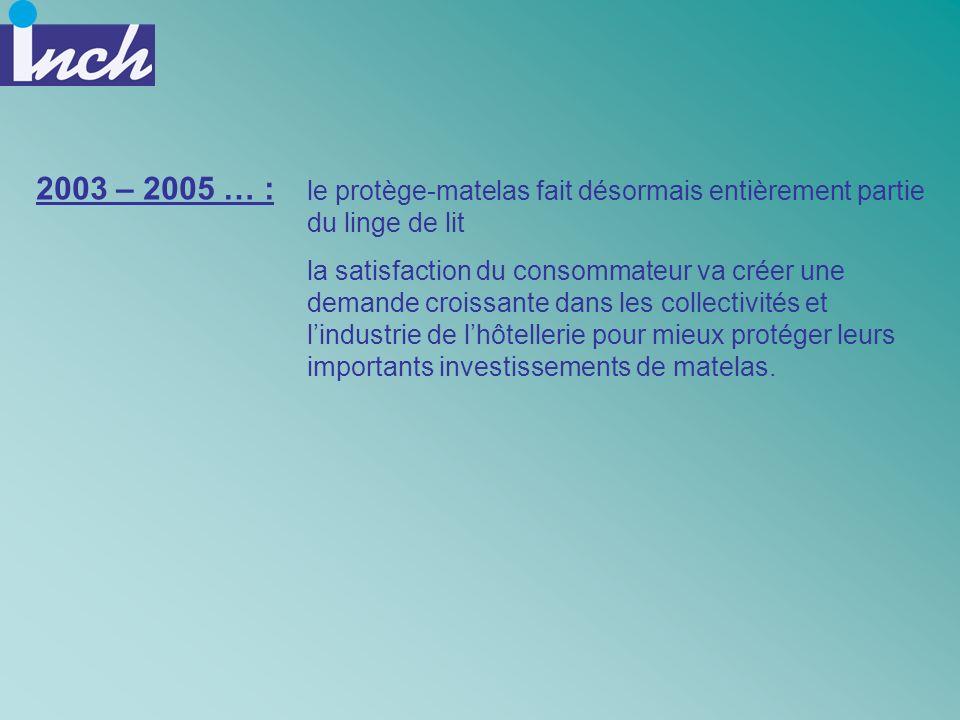 2003 – 2005 … : le protège-matelas fait désormais entièrement partie du linge de lit.