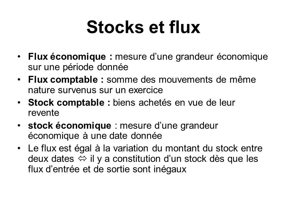 Stocks et flux Flux économique : mesure d'une grandeur économique sur une période donnée.