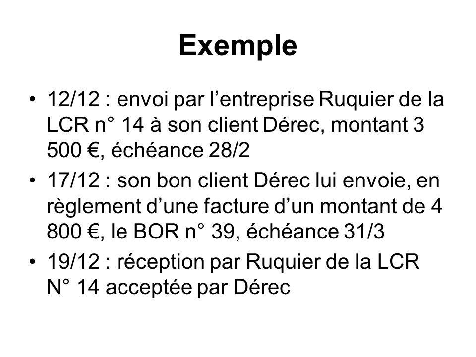Exemple 12/12 : envoi par l'entreprise Ruquier de la LCR n° 14 à son client Dérec, montant 3 500 €, échéance 28/2.