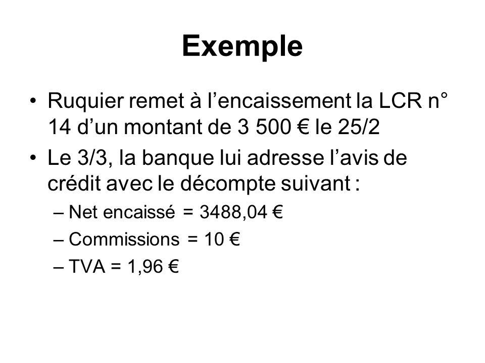 Exemple Ruquier remet à l'encaissement la LCR n° 14 d'un montant de 3 500 € le 25/2.