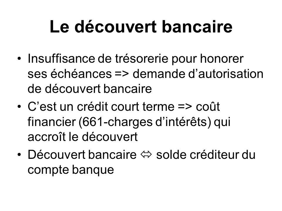 Le découvert bancaire Insuffisance de trésorerie pour honorer ses échéances => demande d'autorisation de découvert bancaire.