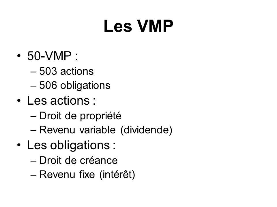 Les VMP 50-VMP : Les actions : Les obligations : 503 actions