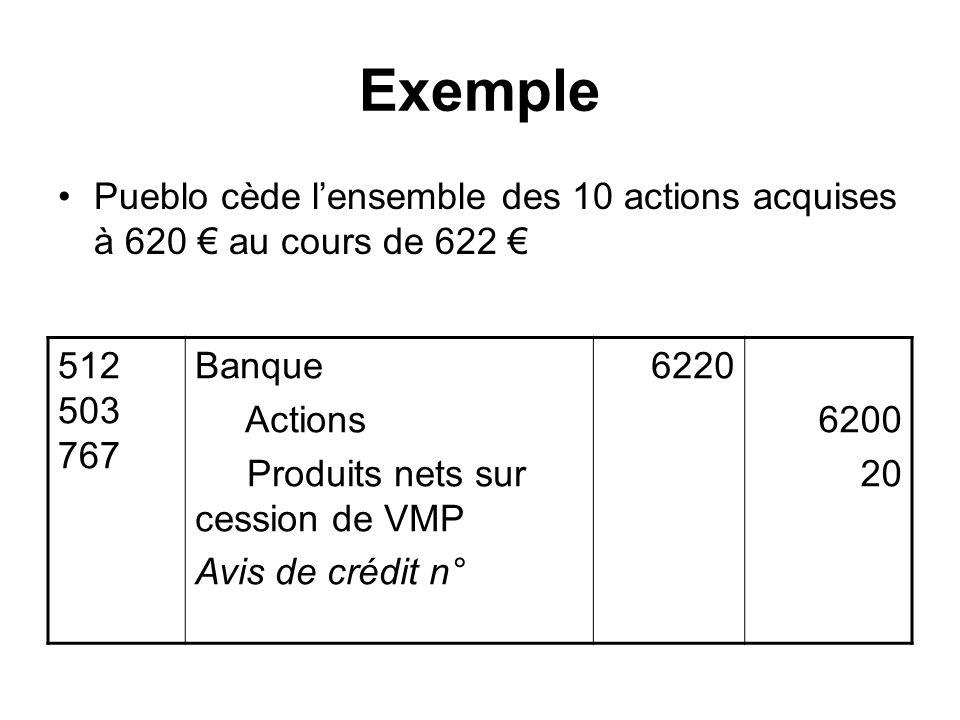 Exemple Pueblo cède l'ensemble des 10 actions acquises à 620 € au cours de 622 € 512. 503. 767. Banque.