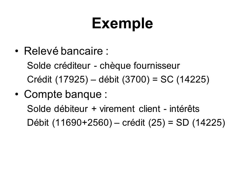 Exemple Relevé bancaire : Compte banque :