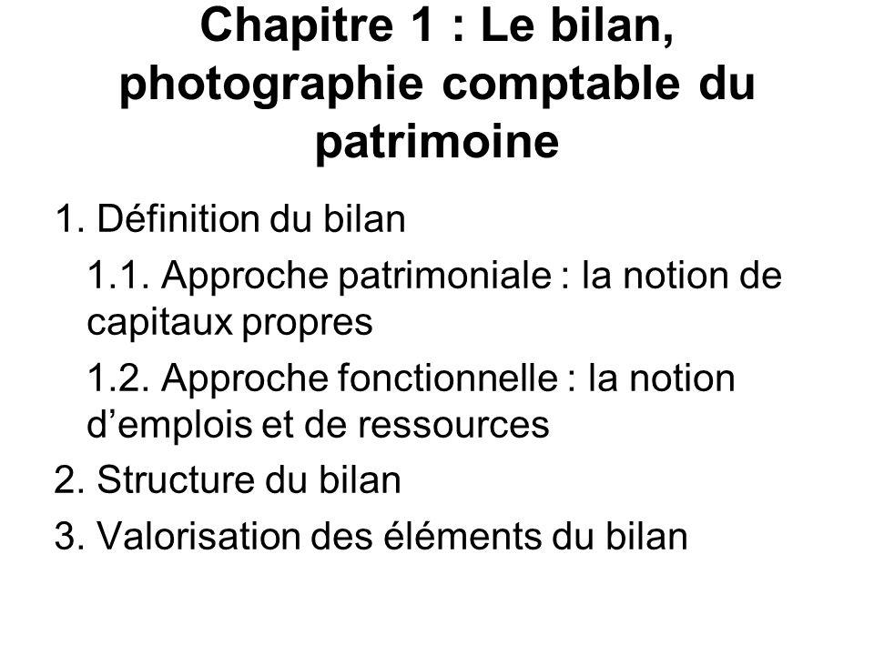 Chapitre 1 : Le bilan, photographie comptable du patrimoine