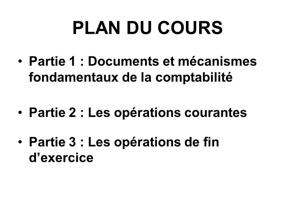 PLAN DU COURS Partie 1 : Documents et mécanismes fondamentaux de la comptabilité. Partie 2 : Les opérations courantes.