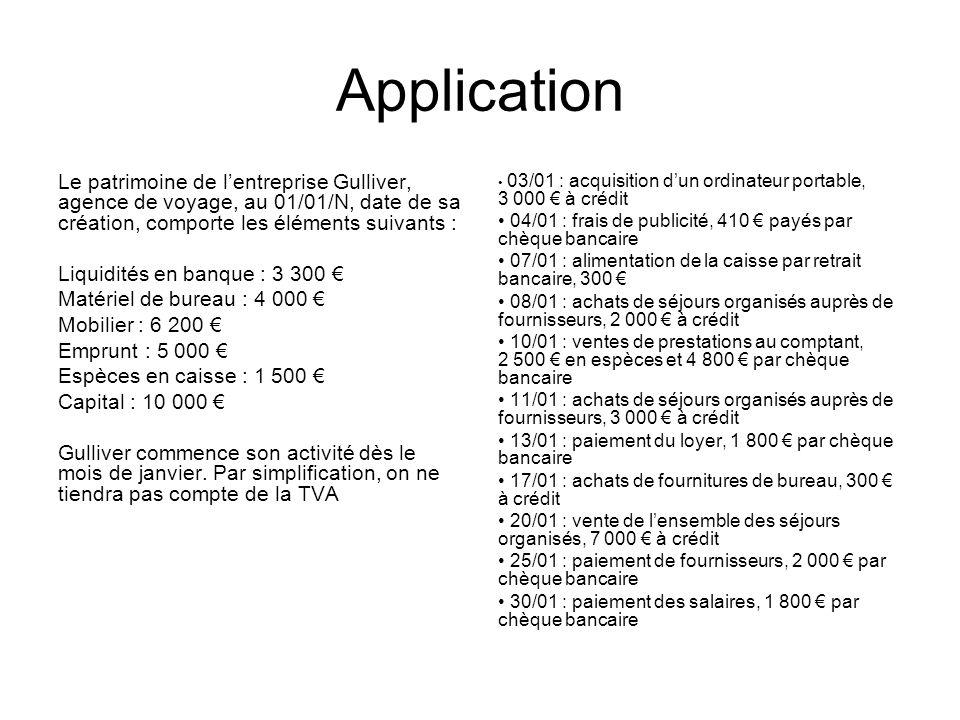Application Le patrimoine de l'entreprise Gulliver, agence de voyage, au 01/01/N, date de sa création, comporte les éléments suivants :