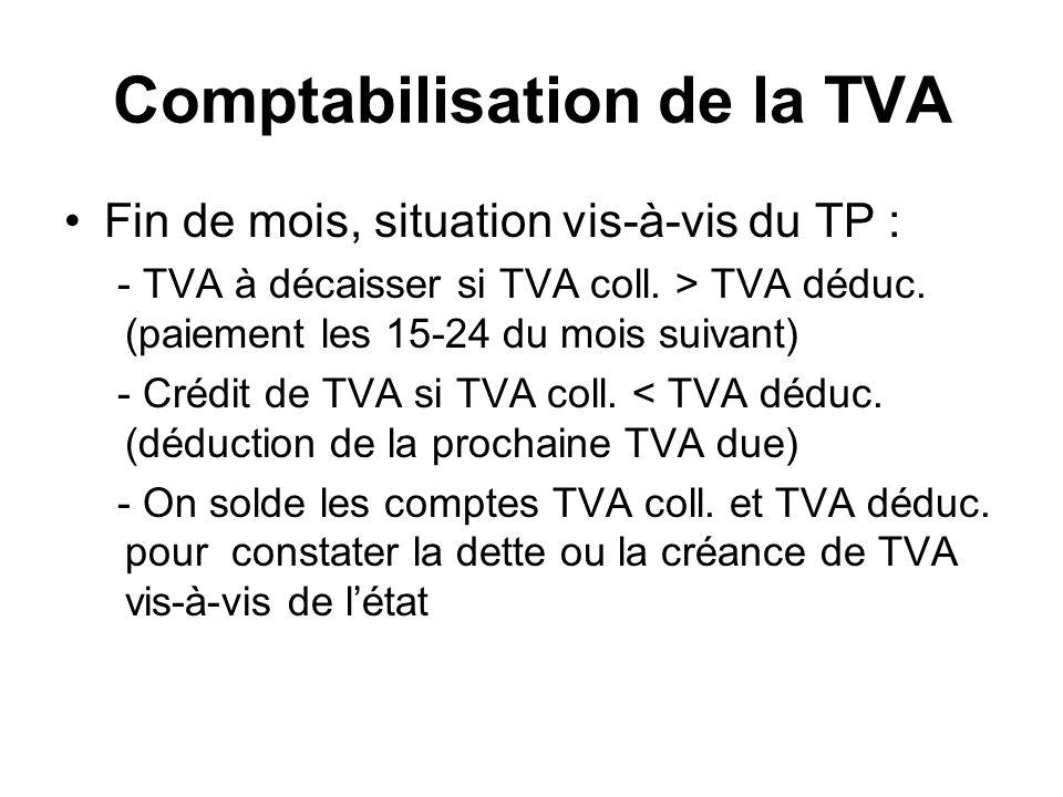 Comptabilisation de la TVA