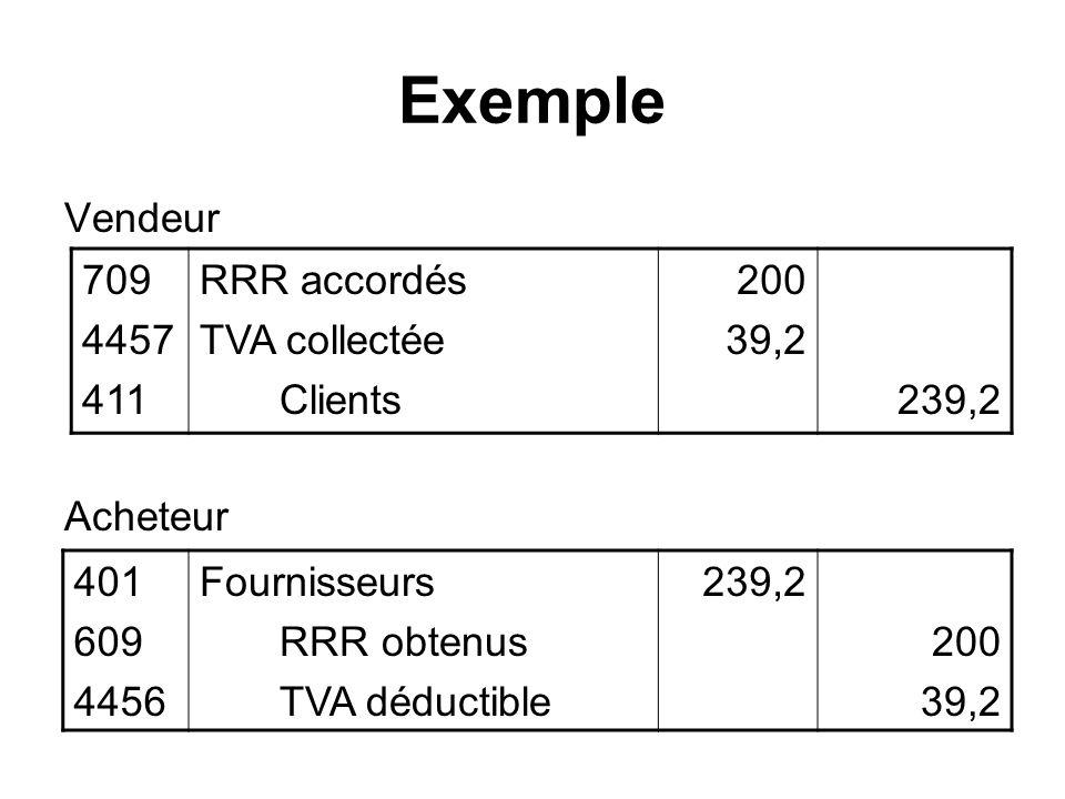 Exemple Vendeur Acheteur 709 4457 411 RRR accordés TVA collectée