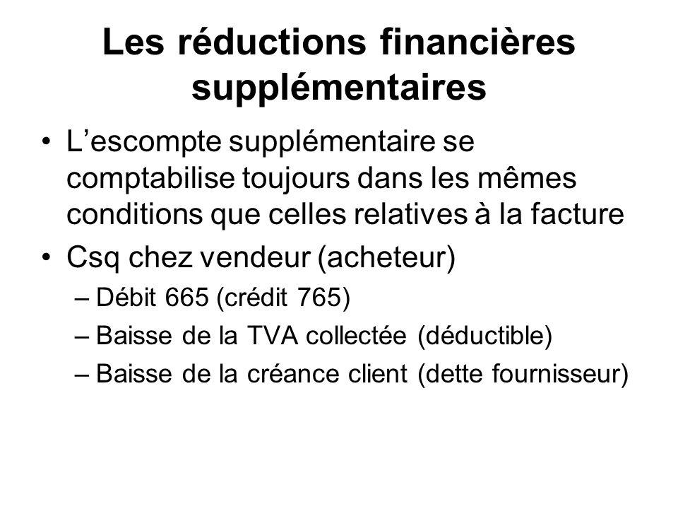Les réductions financières supplémentaires