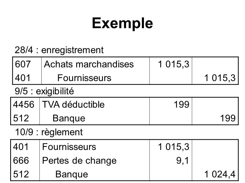 Exemple 28/4 : enregistrement 9/5 : exigibilité 10/9 : règlement 607