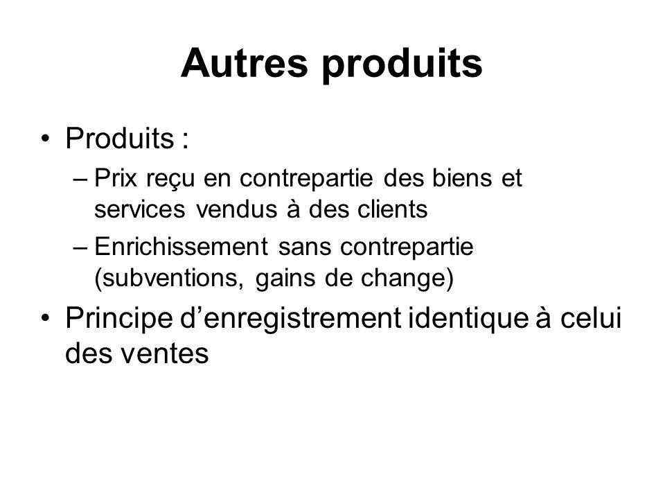 Autres produits Produits :