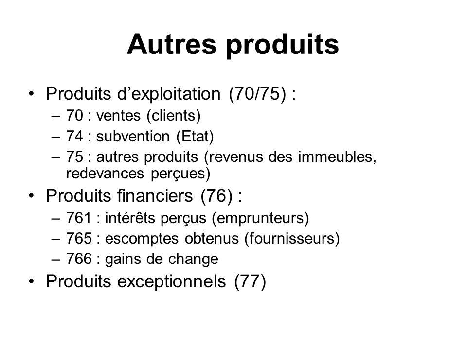 Autres produits Produits d'exploitation (70/75) :