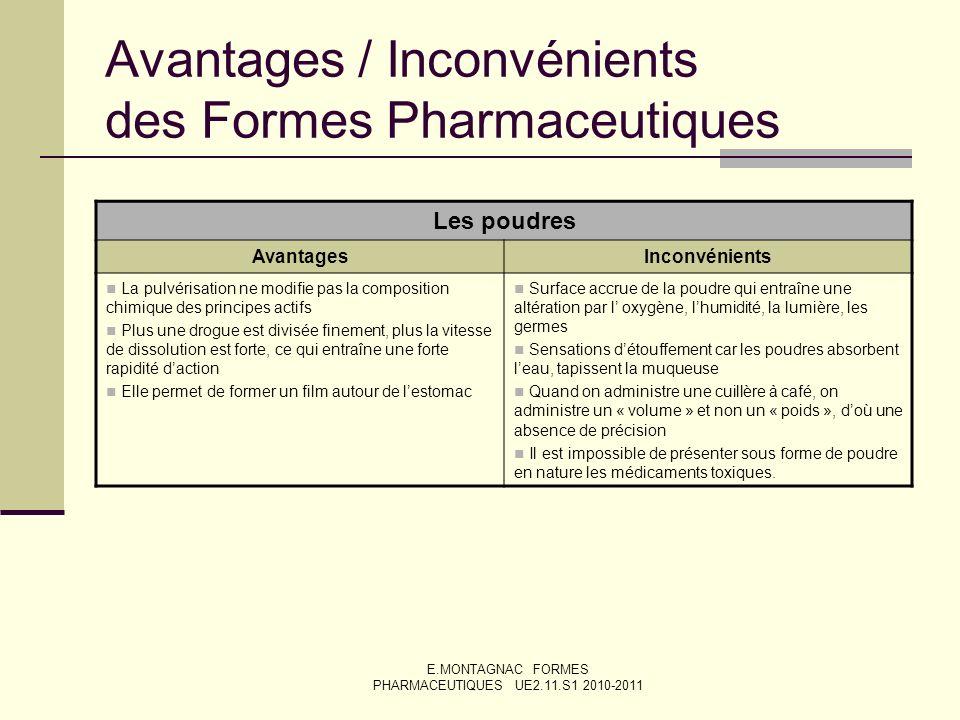 Avantages / Inconvénients des Formes Pharmaceutiques