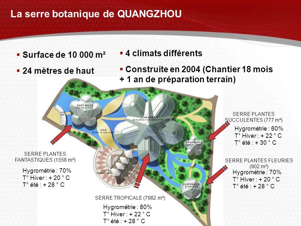 La serre botanique de QUANGZHOU