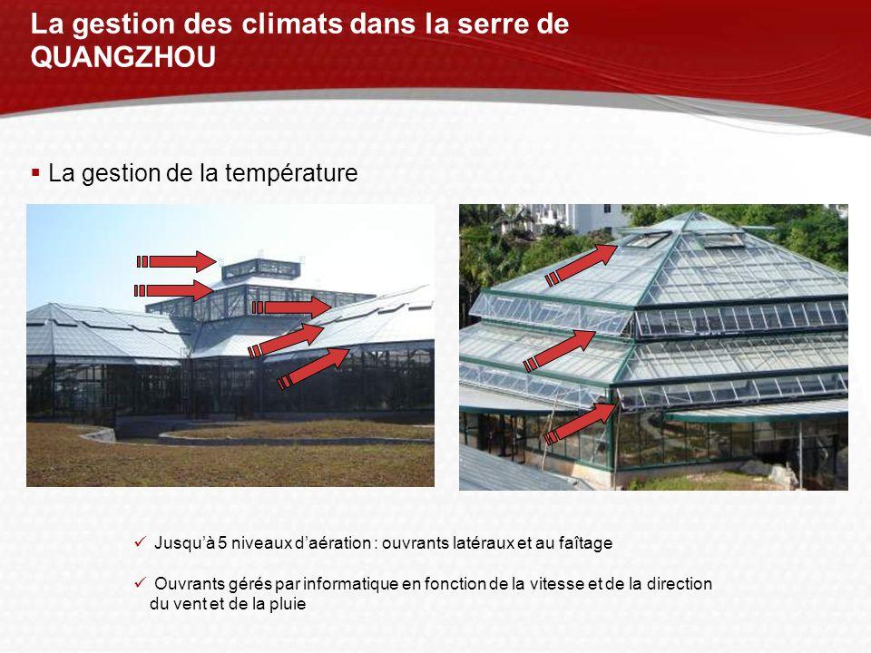 La gestion des climats dans la serre de QUANGZHOU