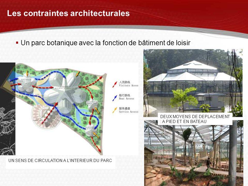 Les contraintes architecturales