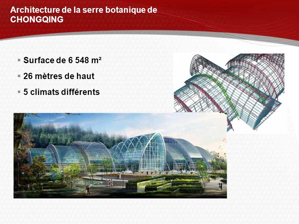 Architecture de la serre botanique de CHONGQING