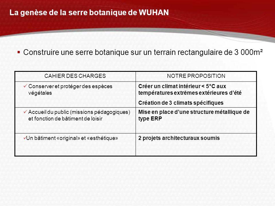 La genèse de la serre botanique de WUHAN