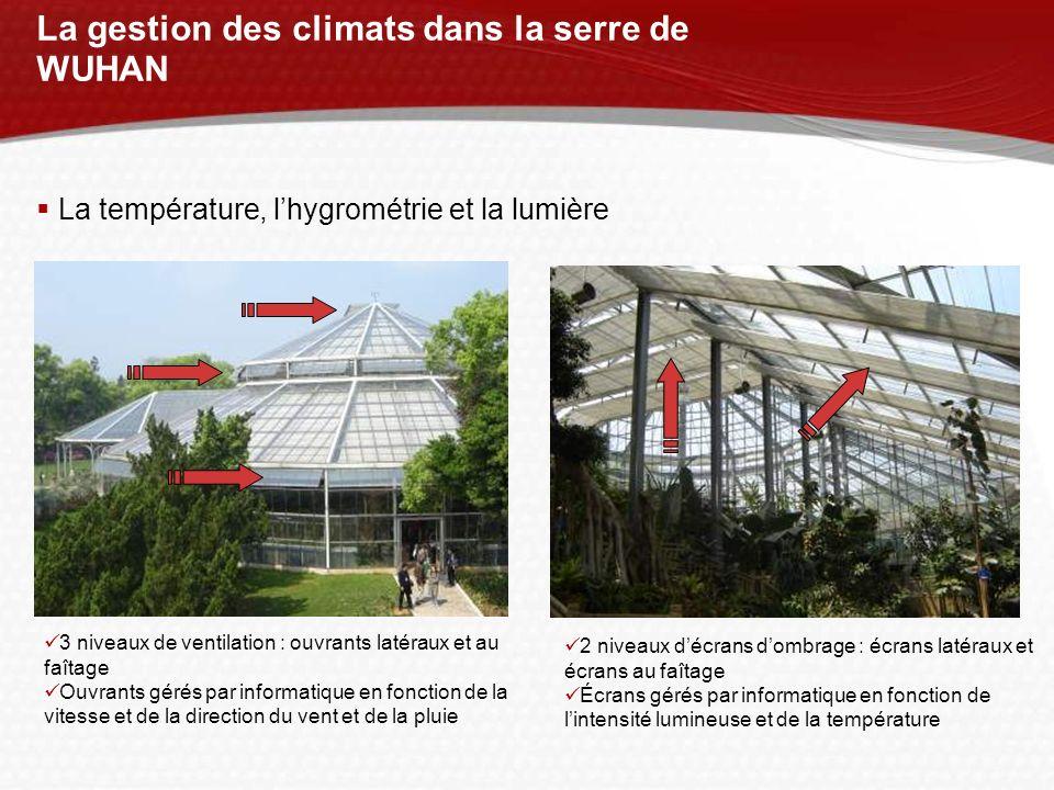 La gestion des climats dans la serre de WUHAN