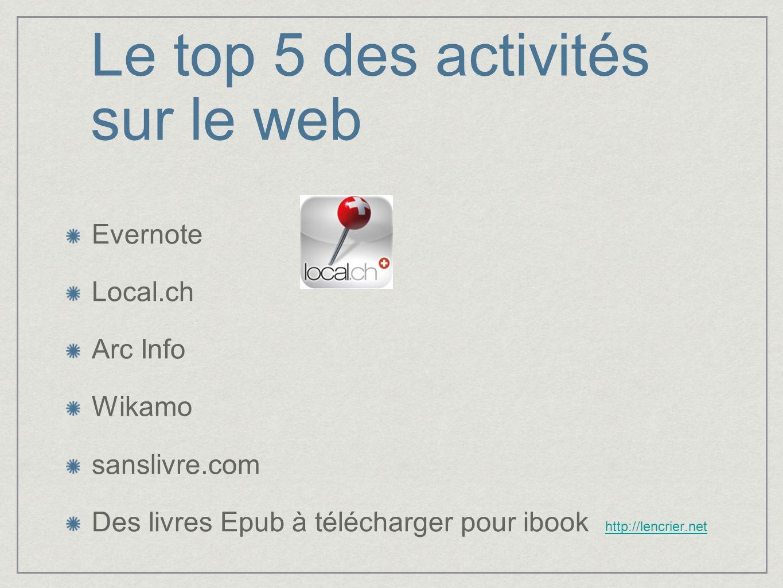 Le top 5 des activités sur le web