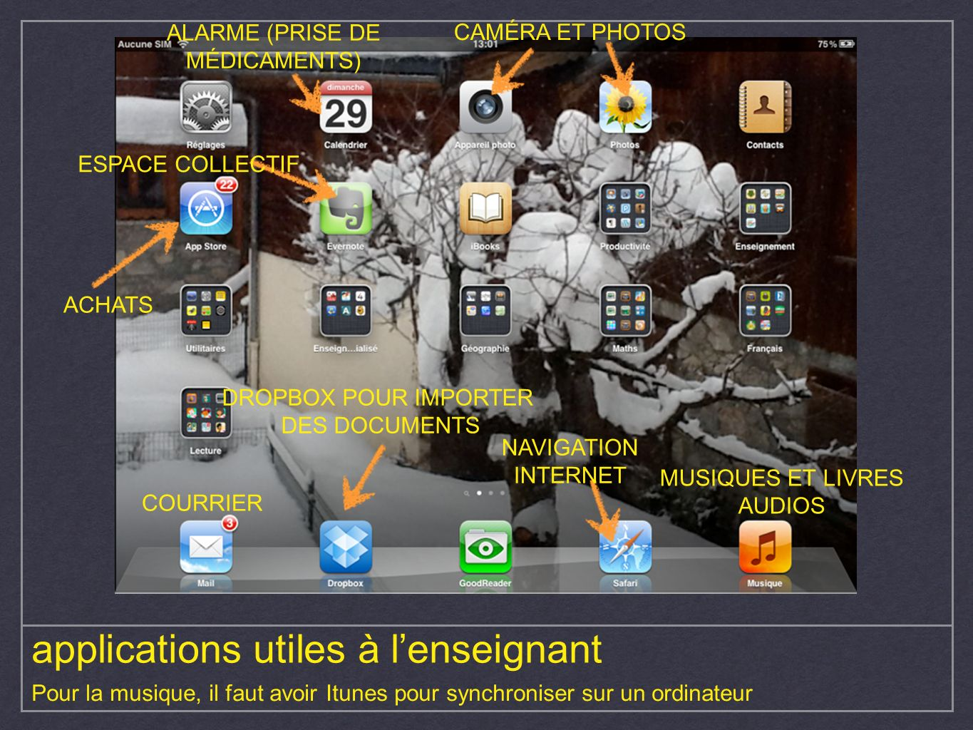 applications utiles à l'enseignant