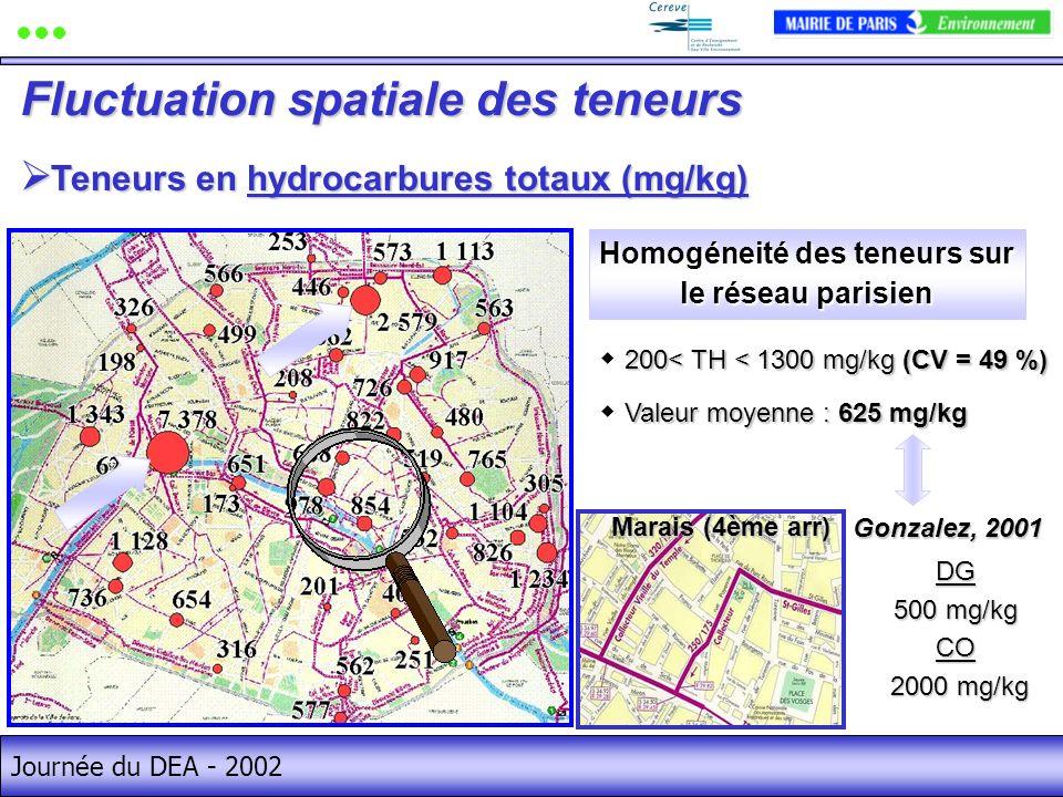 Homogéneité des teneurs sur le réseau parisien