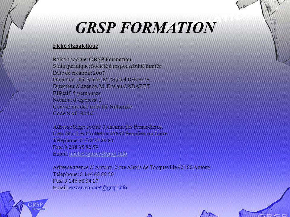 GRSP FORMATION Fiche Signalétique Raison sociale: GRSP Formation