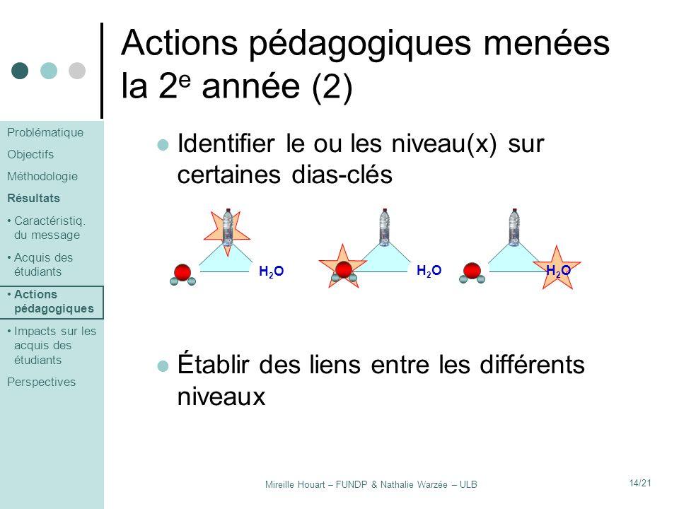 Actions pédagogiques menées la 2e année (2)