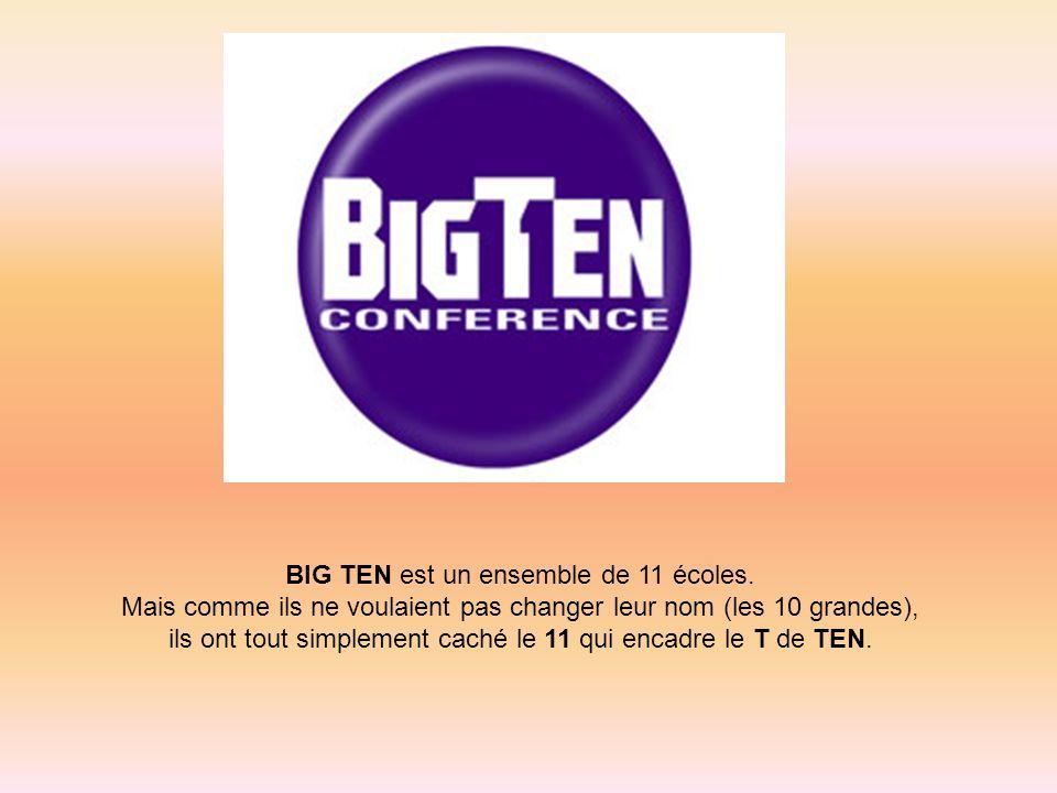 BIG TEN est un ensemble de 11 écoles.