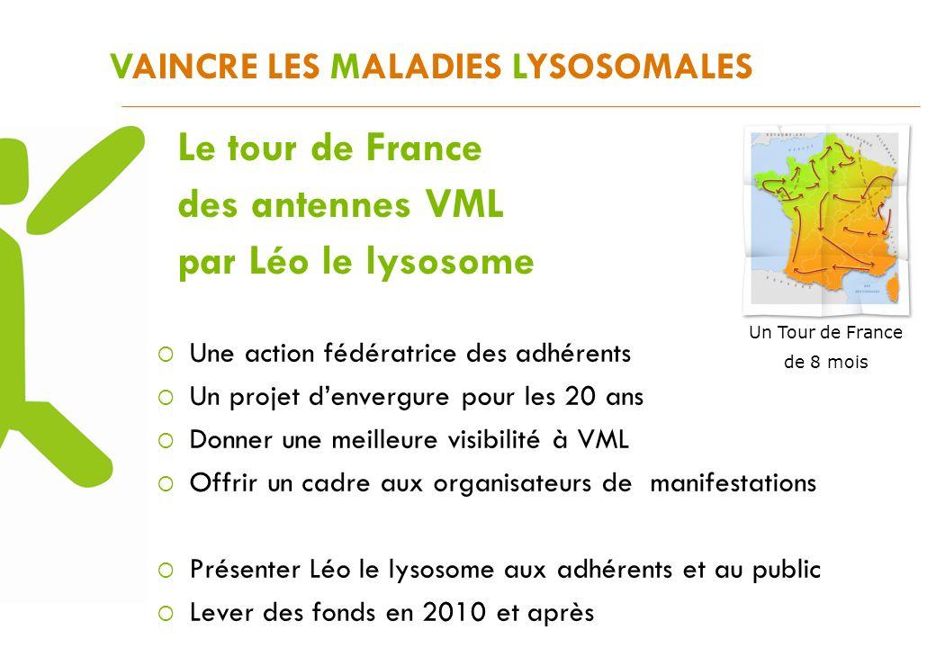 Le tour de France des antennes VML par Léo le lysosome